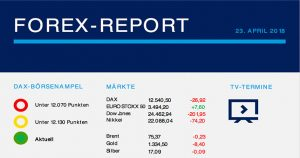 Forex Report 20180423