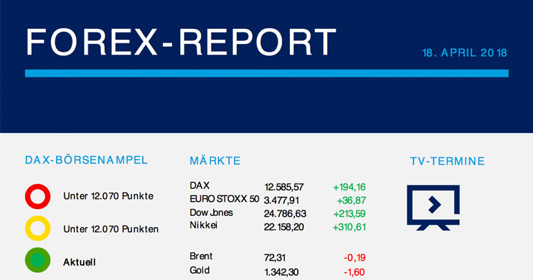 forex report 18-4-18