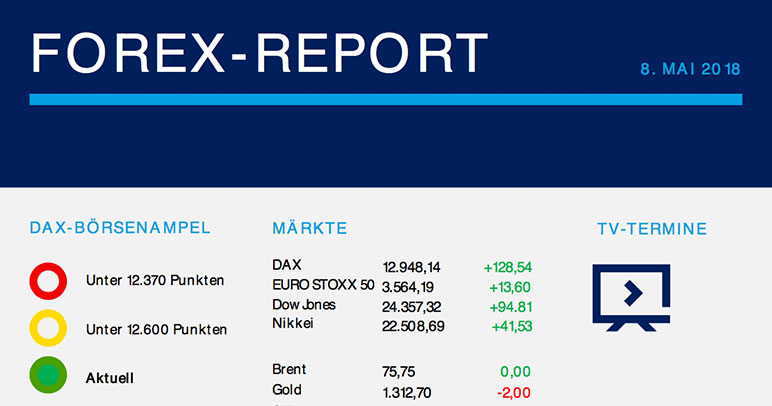 Forex-Report 08.05.18