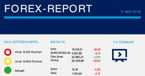 Forex Report 09.05.18