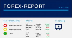 Forex Report 18.05.2018