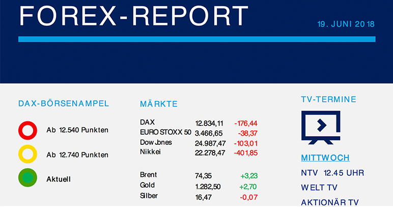 Forex Report 19.06.2018
