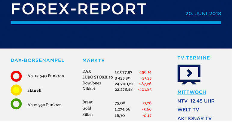 Forex Report- 20.06.2018