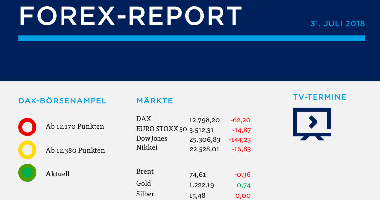 Forex Report 31.07.2018