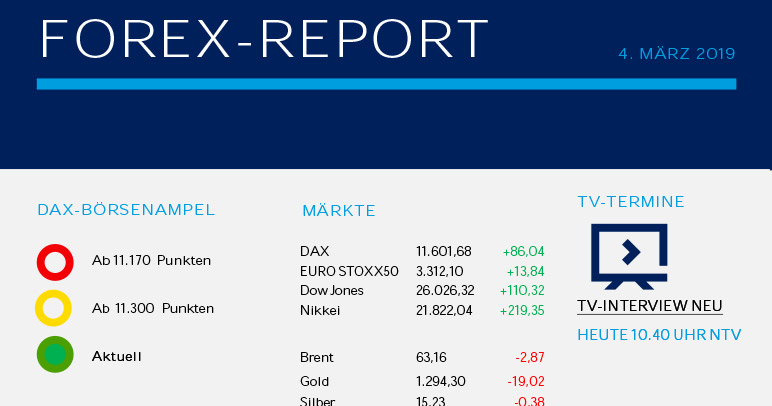 Forex Report 04.03.2019