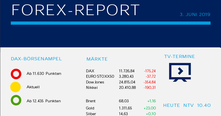 Forex Report 03.06.2019