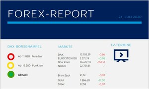 Forex report 24.07.2020