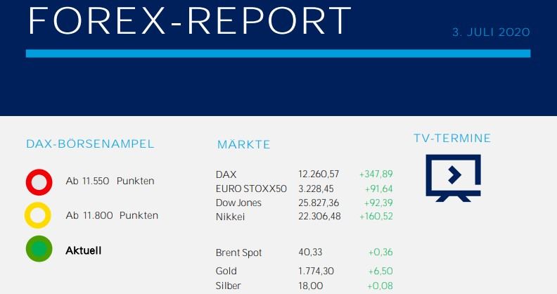forex report 03.07.2020
