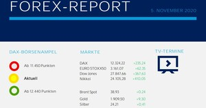forex-report 05.11.2020