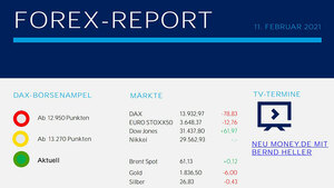 Forex Report 11-02-2021