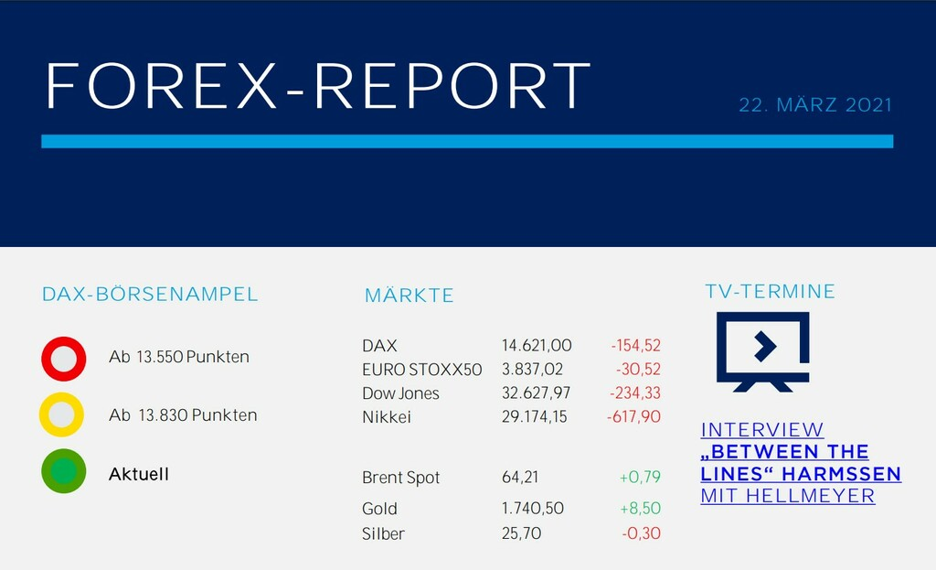 Forex-report-22.03.2021